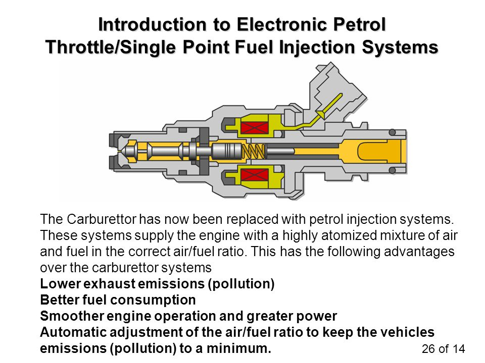 Introduction to Electronic Petrol Throttle/Single Point Fuel Injection Systems