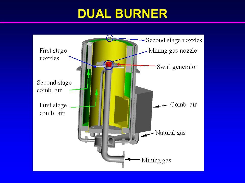 DUAL BURNER