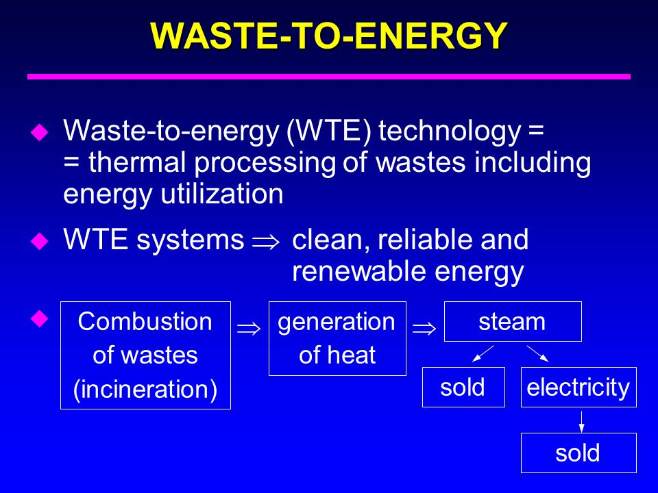Combustion of wastes (incineration)
