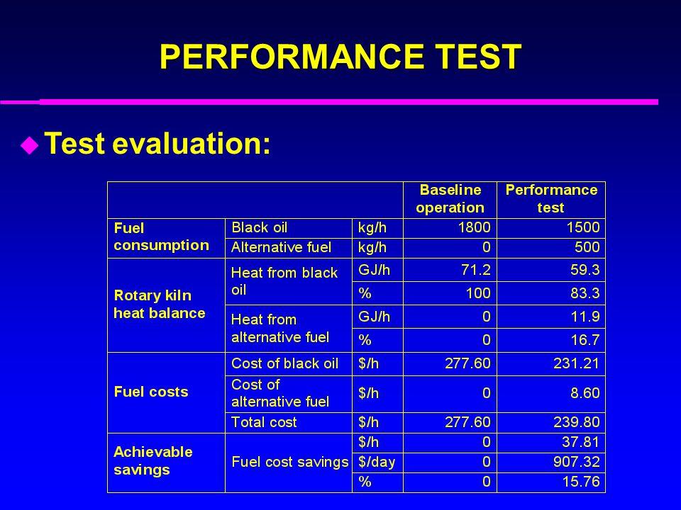 PERFORMANCE TEST Test evaluation: