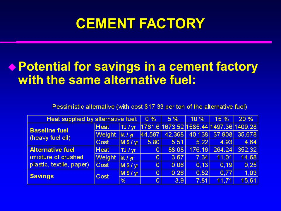 CEMENT FACTORY Potential for savings in a cement factory with the same alternative fuel: