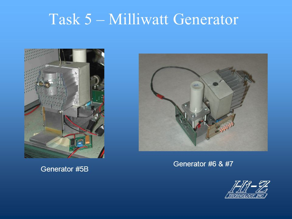 Task 5 – Milliwatt Generator