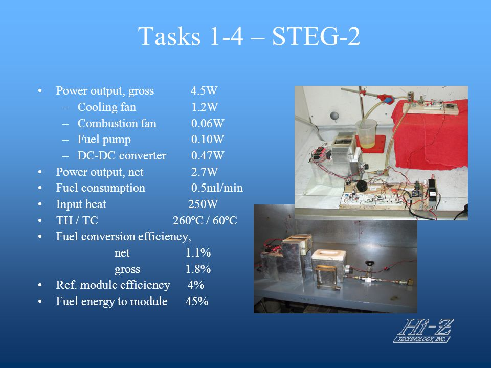Tasks 1-4 – STEG-2 Power output, gross 4.5W Cooling fan 1.2W