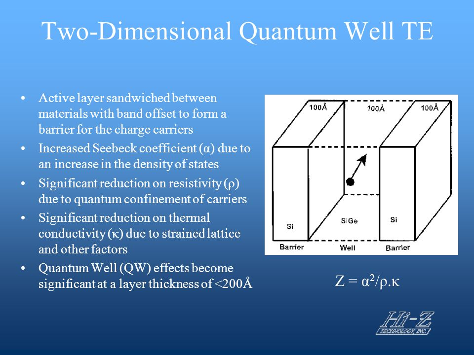 Two-Dimensional Quantum Well TE
