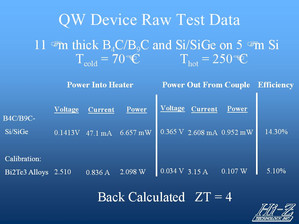 QW Device Raw Test Data B4C/B9C- Si/SiGe Calibration: Bi2Te3 Alloys