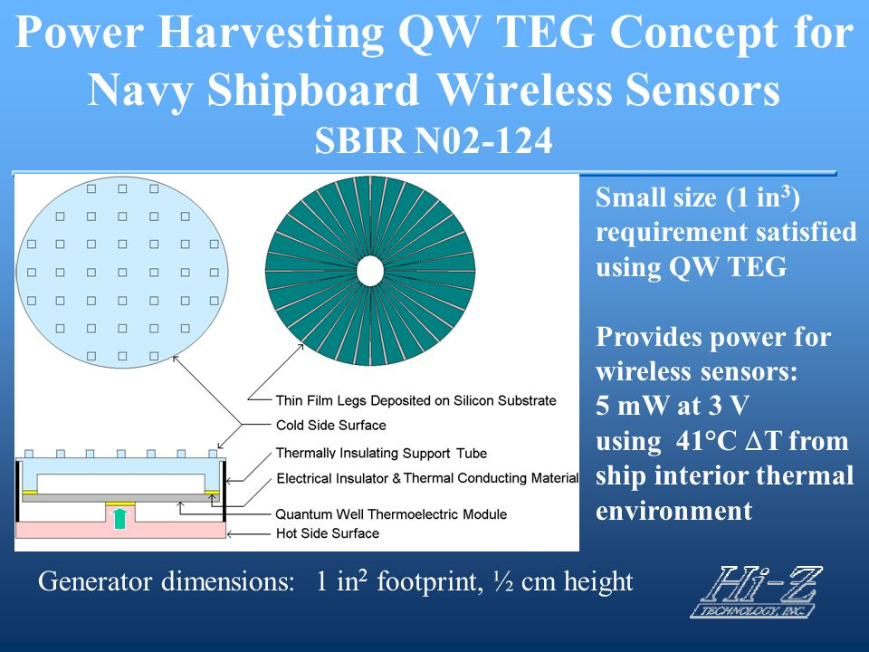Power Harvesting QW TEG Concept for Navy Shipboard Wireless Sensors SBIR N02-124