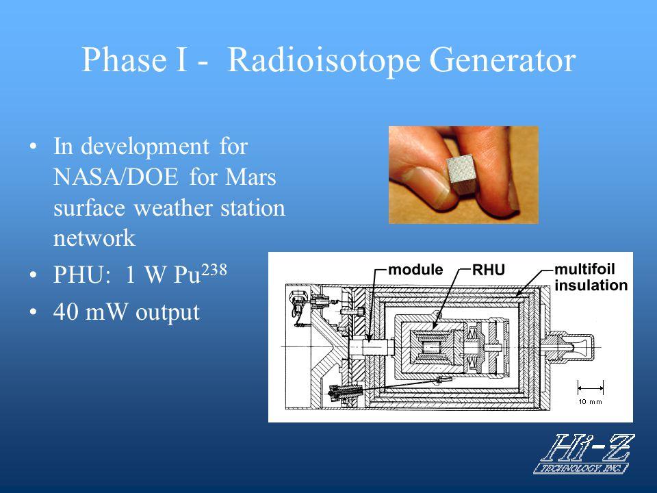 Phase I - Radioisotope Generator