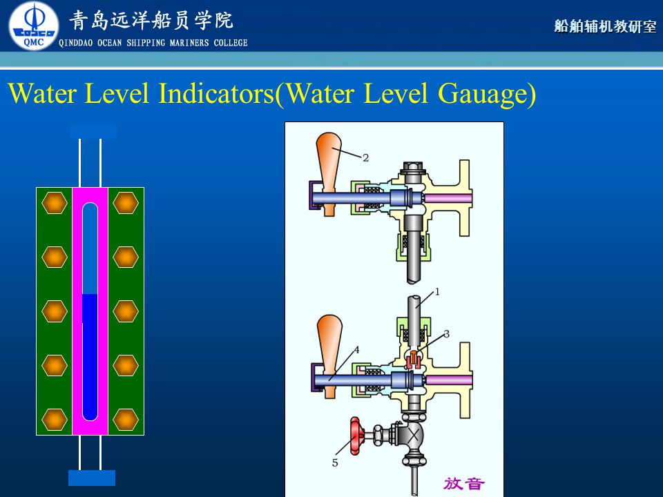 Water Level Indicators(Water Level Gauage)