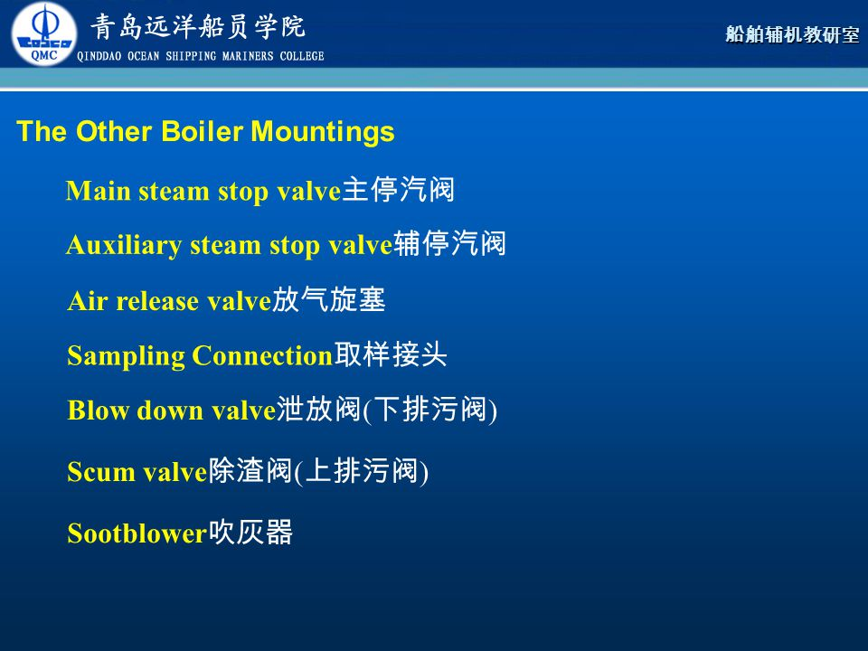 The Other Boiler Mountings
