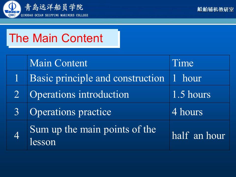 The Main Content The Main Content Main Content Time 1
