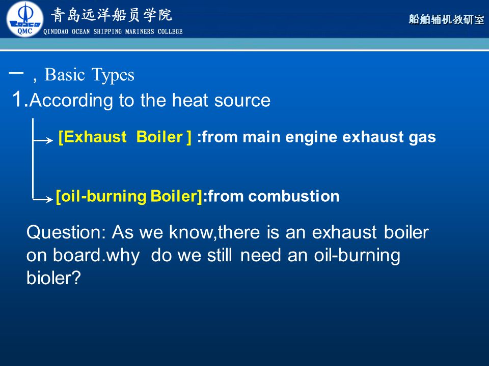 1.According to the heat source