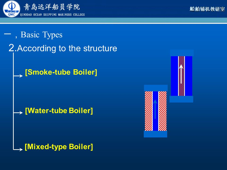 2.According to the structure