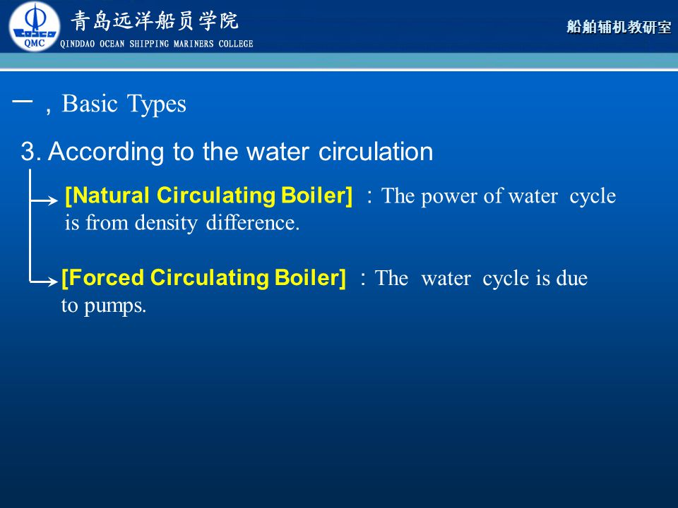 3. According to the water circulation