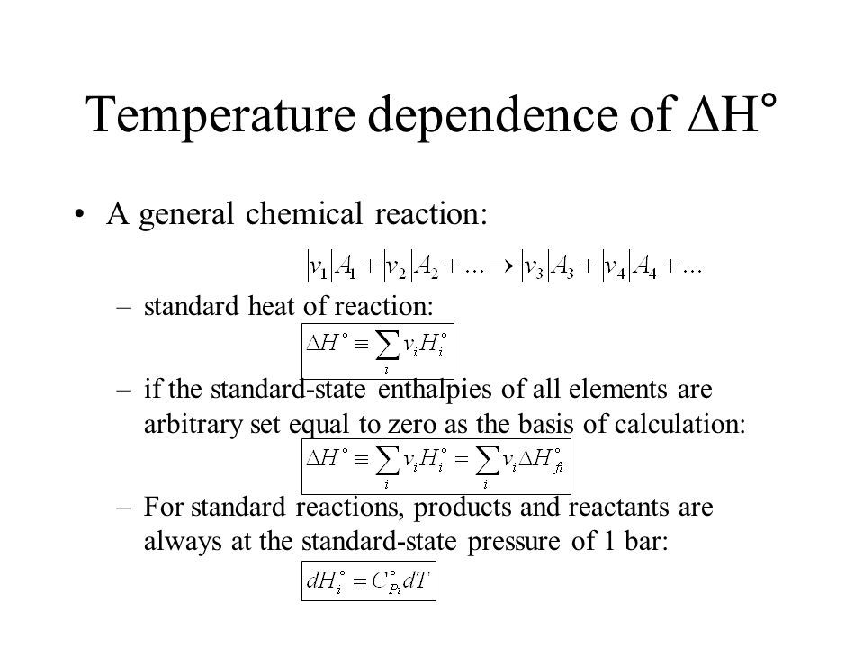 Temperature dependence of ΔH°