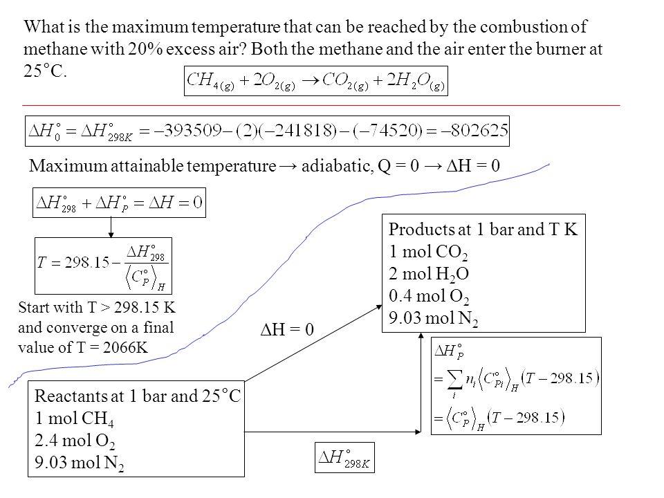 Maximum attainable temperature → adiabatic, Q = 0 → ΔH = 0