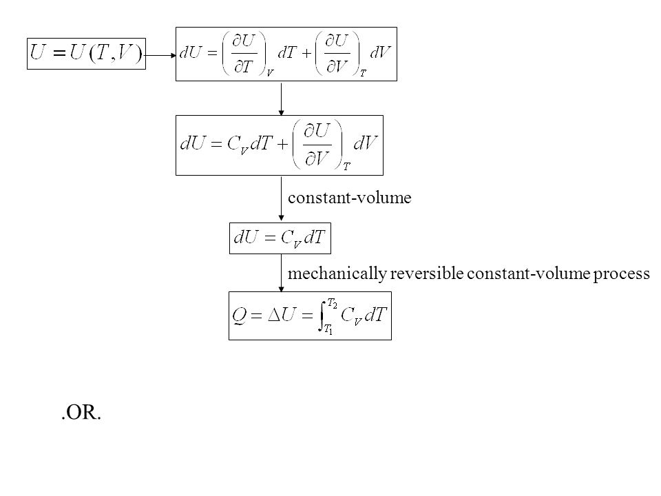 constant-volume mechanically reversible constant-volume process .OR.