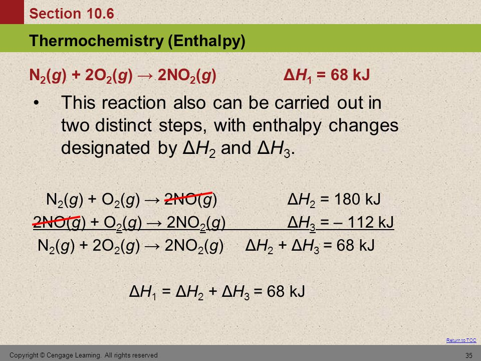 N2(g) + 2O2(g) → 2NO2(g) ΔH1 = 68 kJ