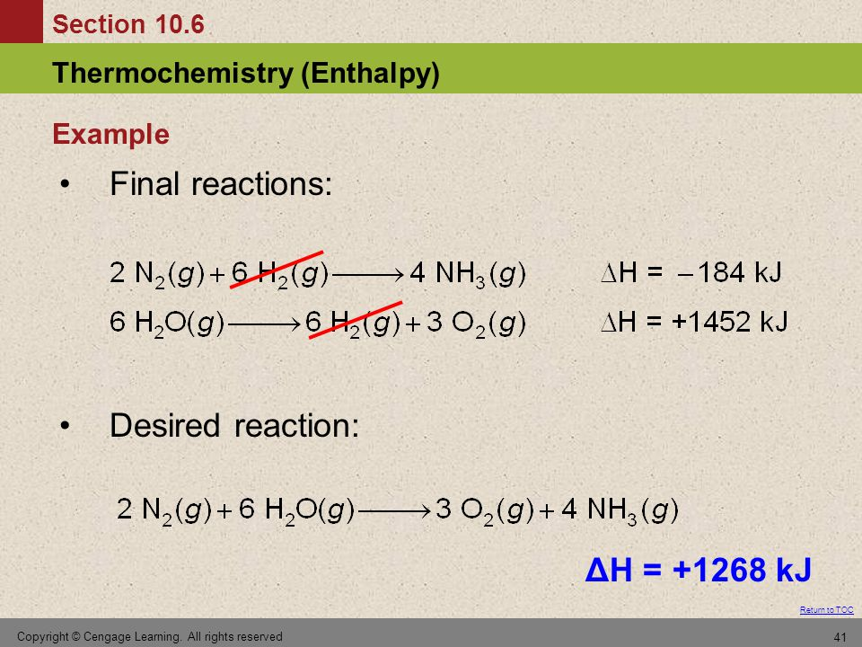 Final reactions: Desired reaction: ΔH = +1268 kJ Example