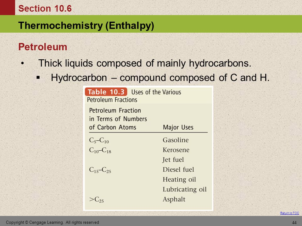 Thick liquids composed of mainly hydrocarbons.