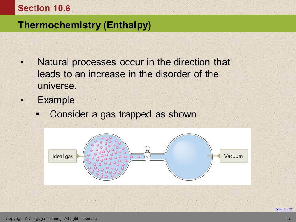 Consider a gas trapped as shown