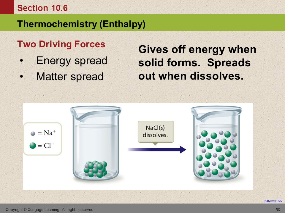 Gives off energy when solid forms. Spreads out when dissolves.