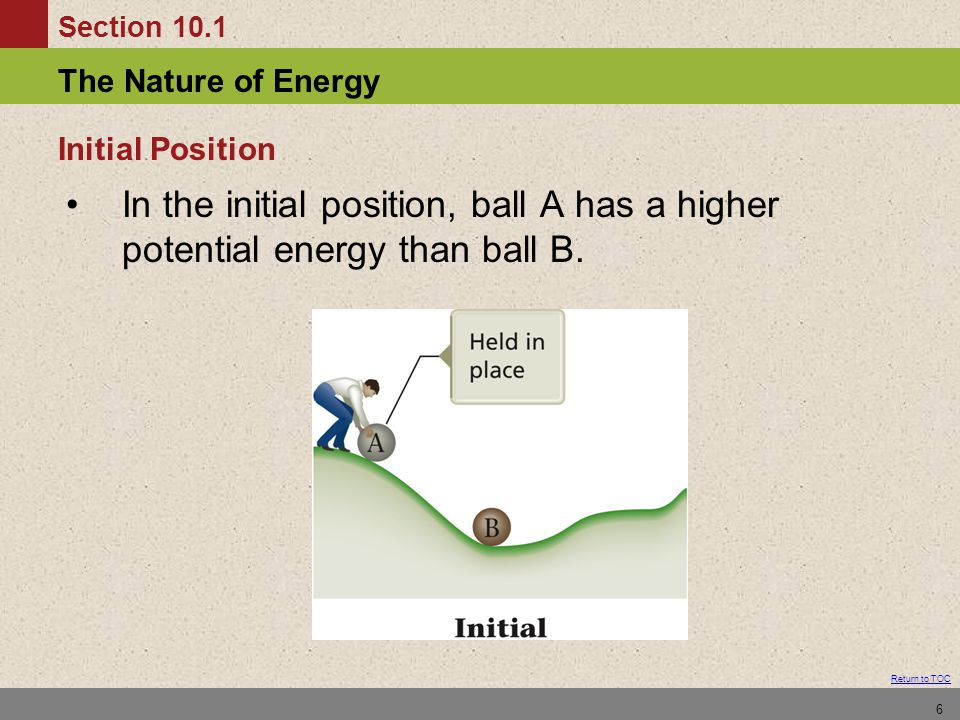 Initial Position In the initial position, ball A has a higher potential energy than ball B.