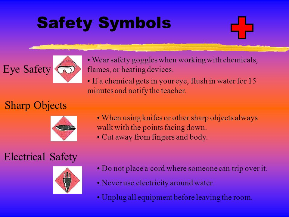 Safety Symbols Eye Safety Sharp Objects Electrical Safety