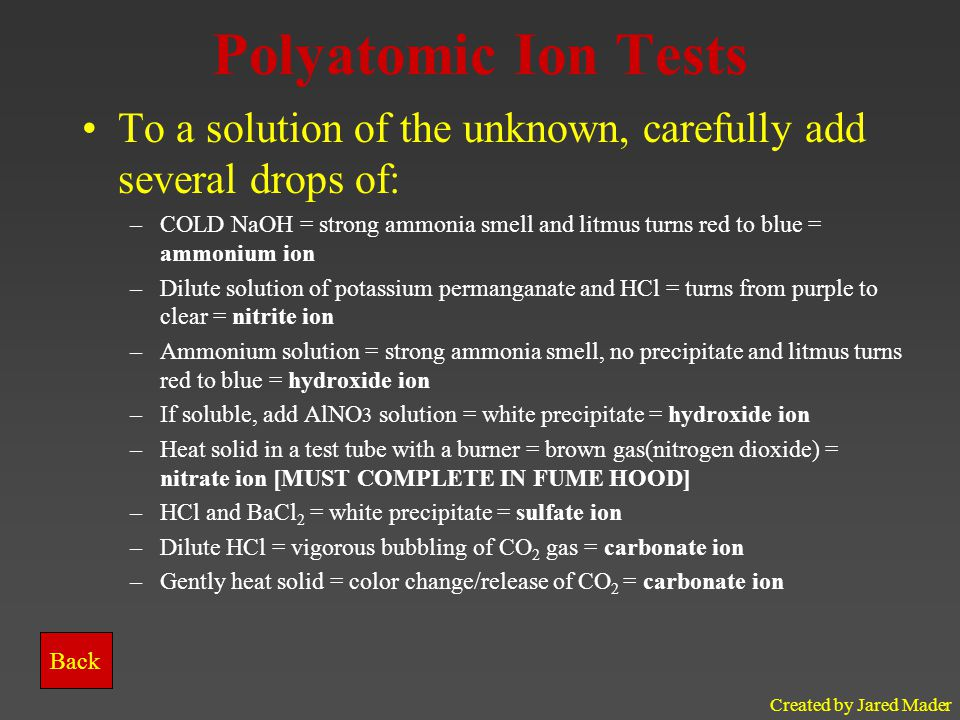 Polyatomic Ion Tests To a solution of the unknown, carefully add several drops of: