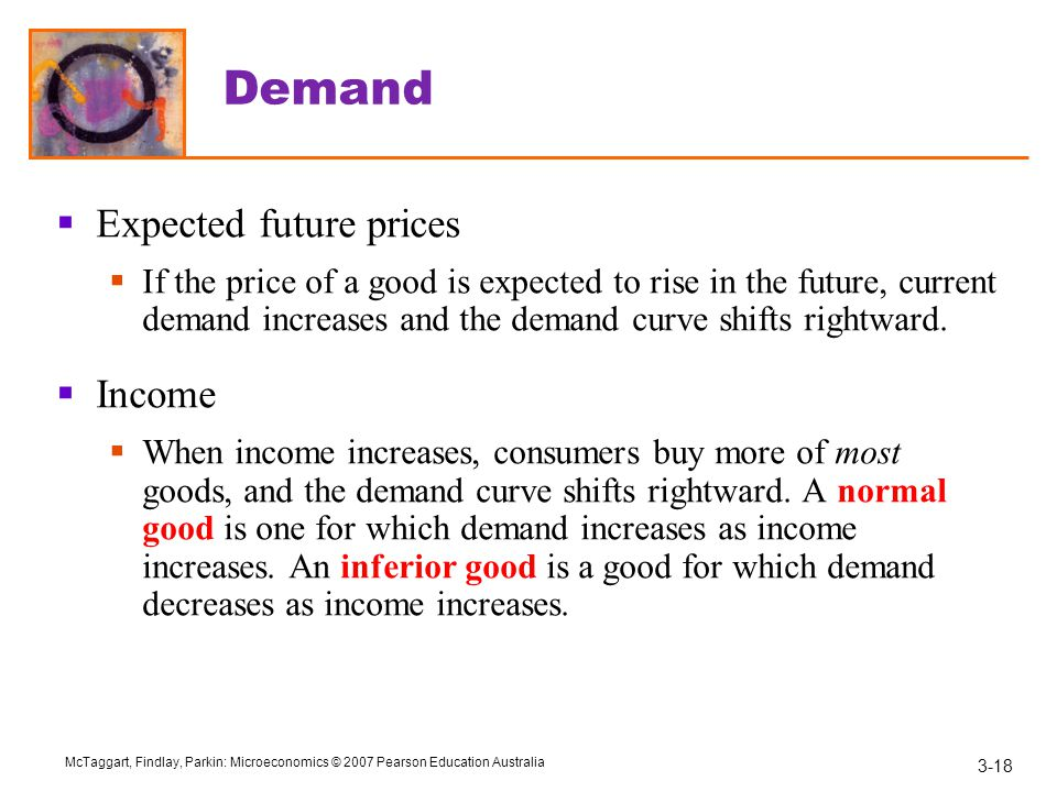 Demand Expected future prices Income