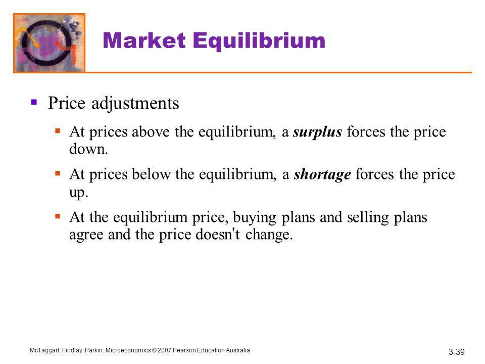 Market Equilibrium Price adjustments