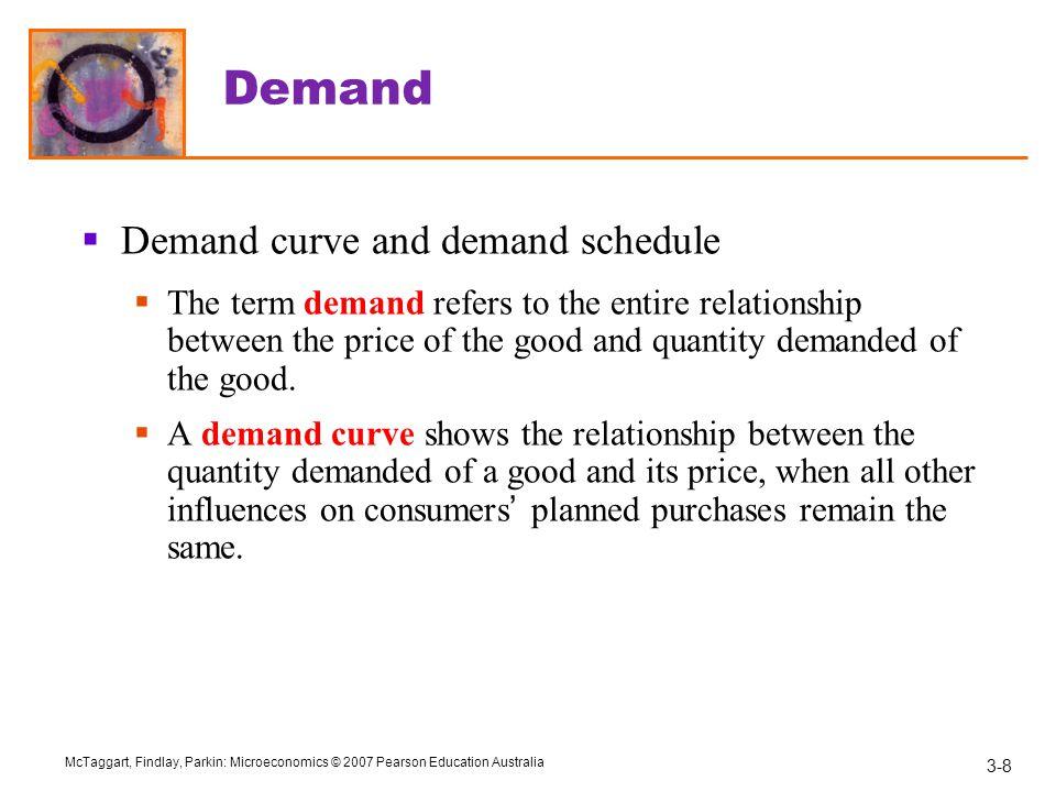 Demand Demand curve and demand schedule