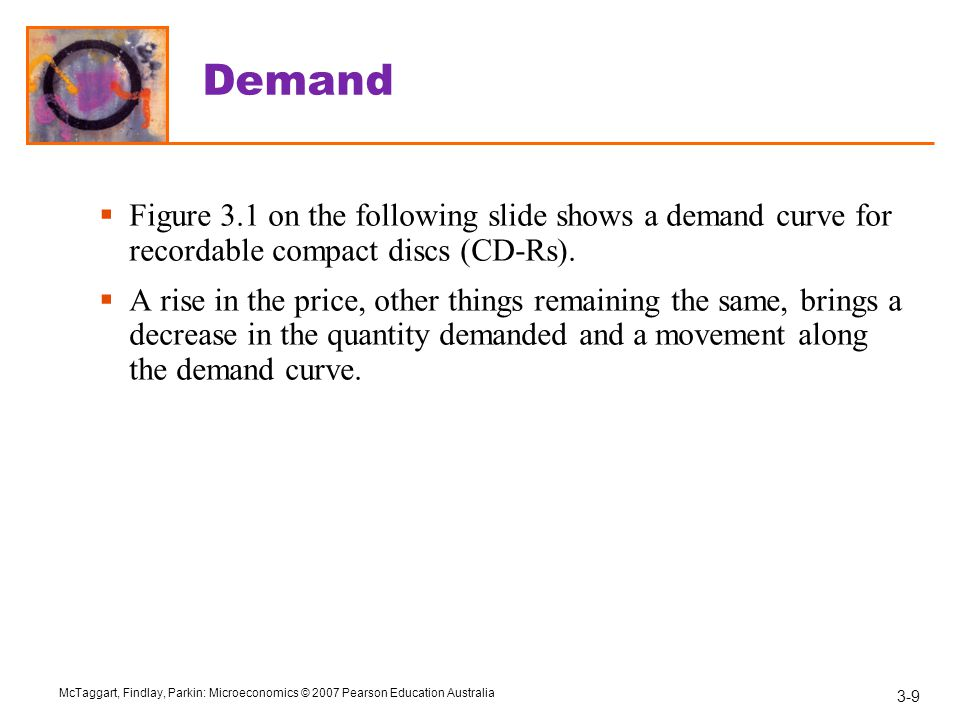 Demand Figure 3.1 on the following slide shows a demand curve for recordable compact discs (CD-Rs).