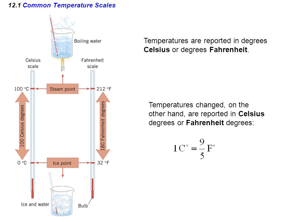 12.1 Common Temperature Scales