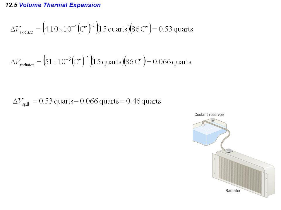 12.5 Volume Thermal Expansion