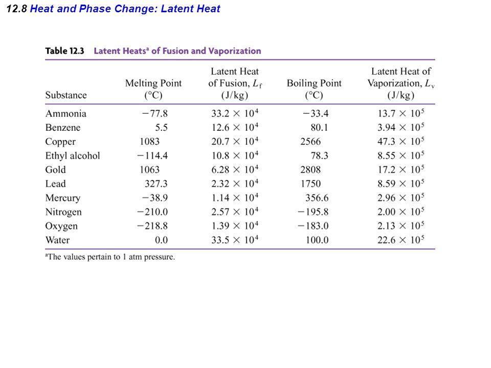 12.8 Heat and Phase Change: Latent Heat