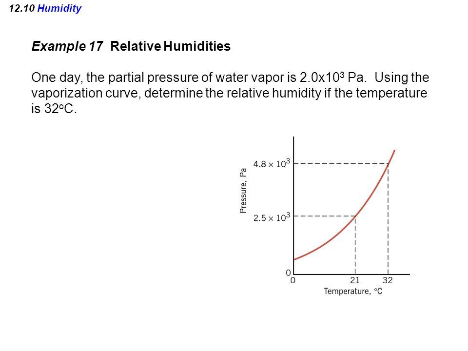 Example 17 Relative Humidities