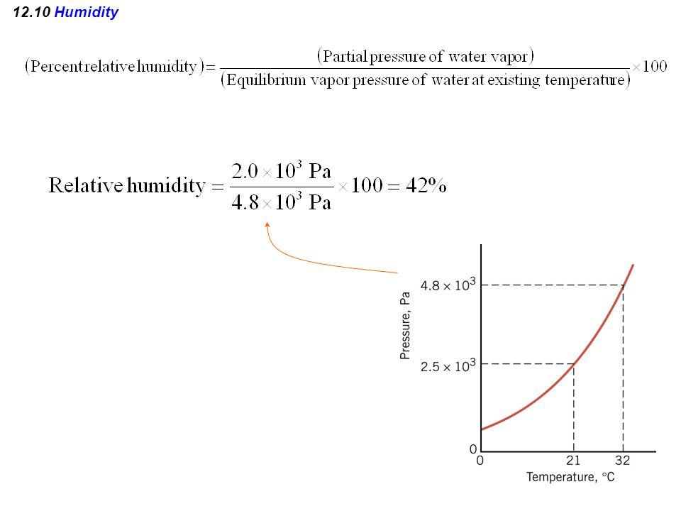 12.10 Humidity