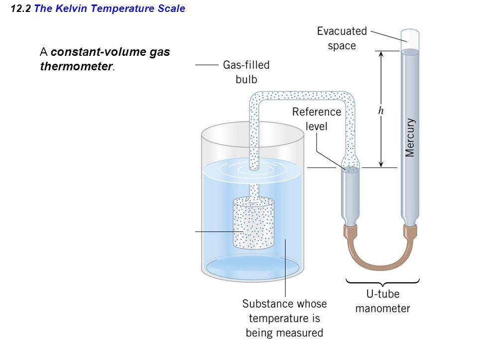 12.2 The Kelvin Temperature Scale
