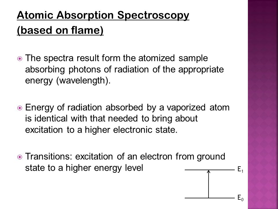 Atomic Absorption Spectroscopy (based on flame)