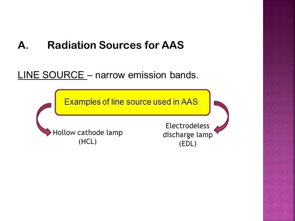 A. Radiation Sources for AAS
