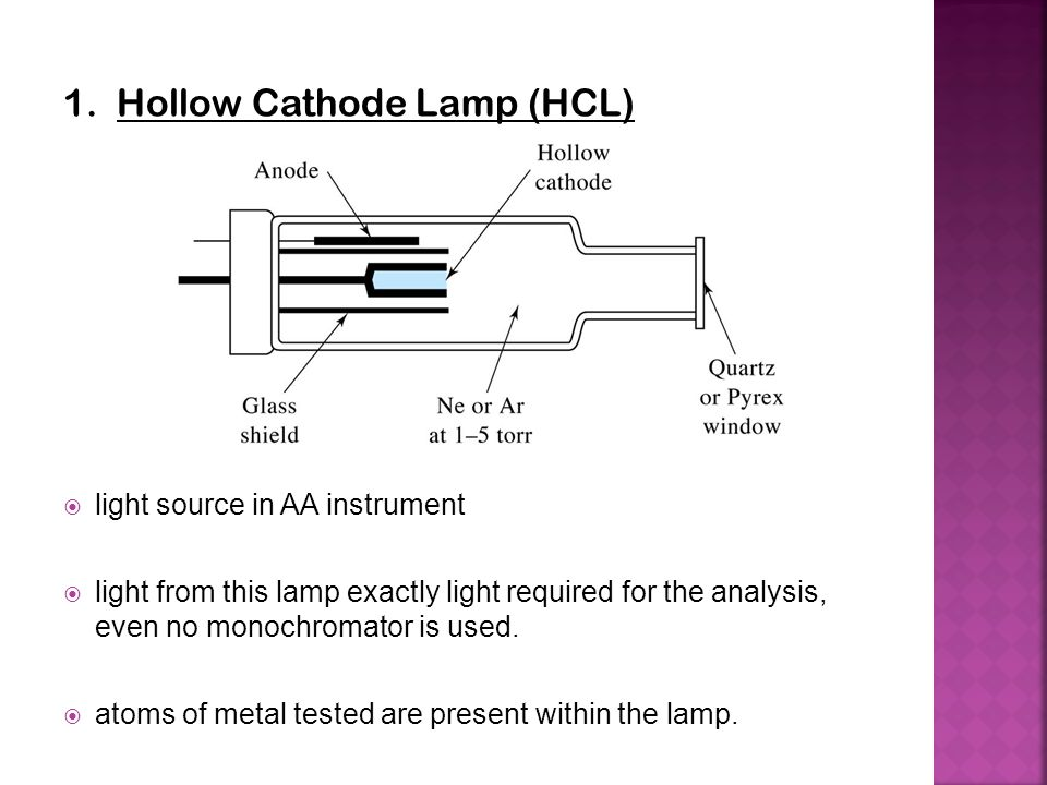 1. Hollow Cathode Lamp (HCL)