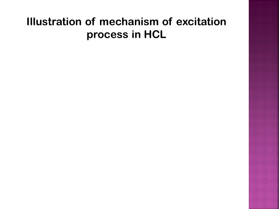 Illustration of mechanism of excitation process in HCL