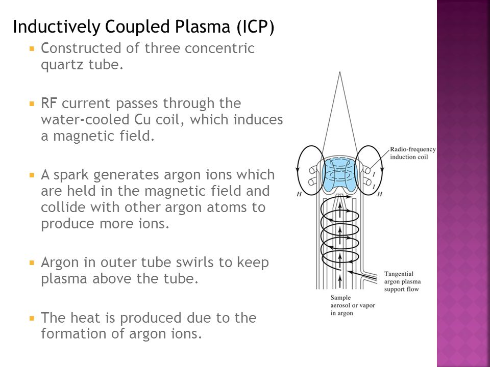 Inductively Coupled Plasma (ICP)