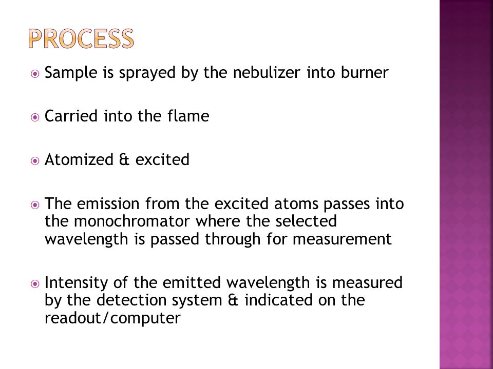process Sample is sprayed by the nebulizer into burner