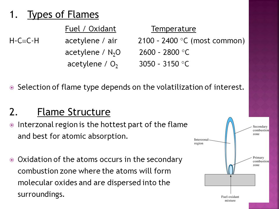 1. Types of Flames 2. Flame Structure Fuel / Oxidant Temperature