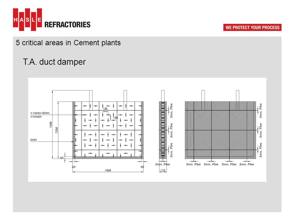 T.A. duct damper 5 critical areas in Cement plants