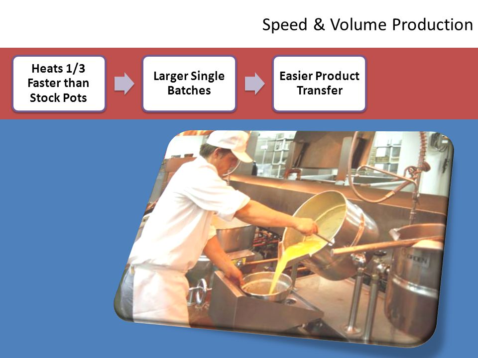 Speed & Volume Production