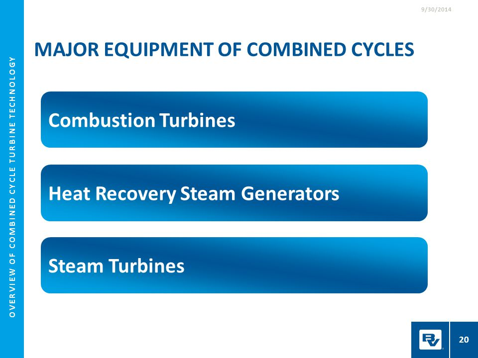 Major Equipment of Combined Cycles