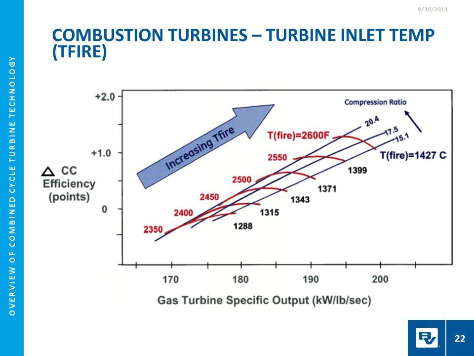 Combustion Turbines – Turbine Inlet Temp (Tfire)