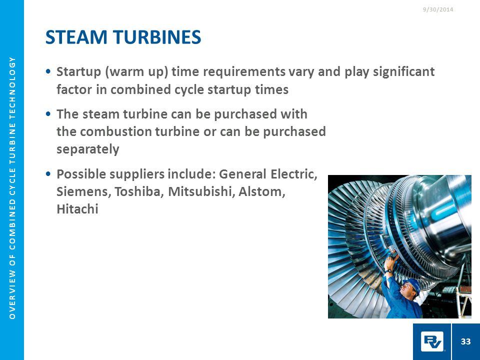 OVERVIEW Of Combined Cycle TURBINE Technology